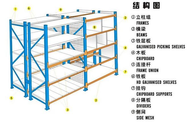 货架焊接设计图